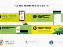 """""""Let`s Do It, Romania!"""" lansează prima aplicație de mobil și platformă pentru raportarea deșeurilor"""