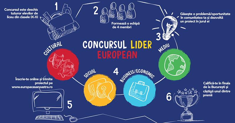 """Termenul de inscriere in concursul """"Lider European"""" se prelungeste pana pe 31 octombrie"""
