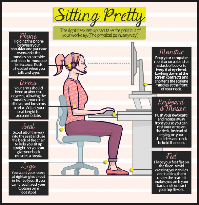 sittingprettyinfographics
