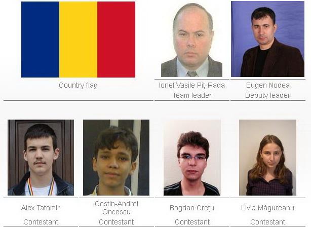 Olimpiada- Balcanică-de- Informatică- pentru-Juniori